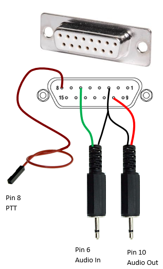 Common Ground Wiring Harness : Wiring harness for vklink and prm radio lance s space